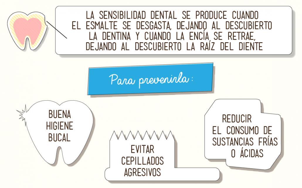 hipersensibilidad-dental